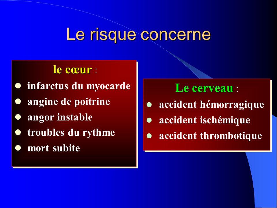 Le risque concerne Le cerveau : le cœur : infarctus du myocarde