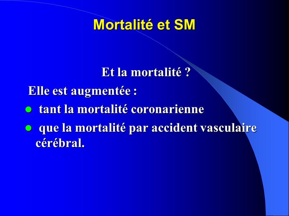 Mortalité et SM Et la mortalité Elle est augmentée :