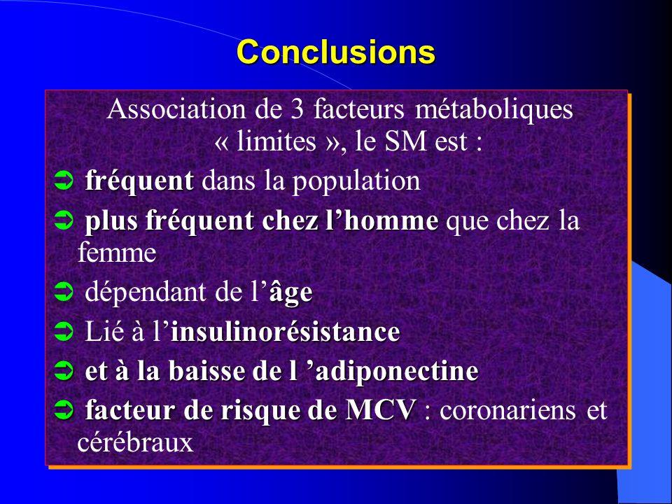 Association de 3 facteurs métaboliques « limites », le SM est :