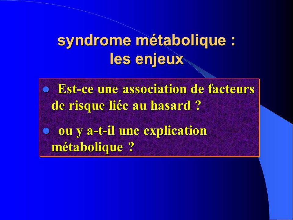syndrome métabolique : les enjeux