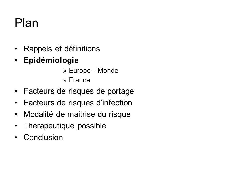 Plan Rappels et définitions Epidémiologie