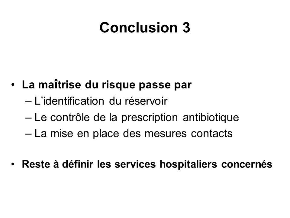 Conclusion 3 La maîtrise du risque passe par