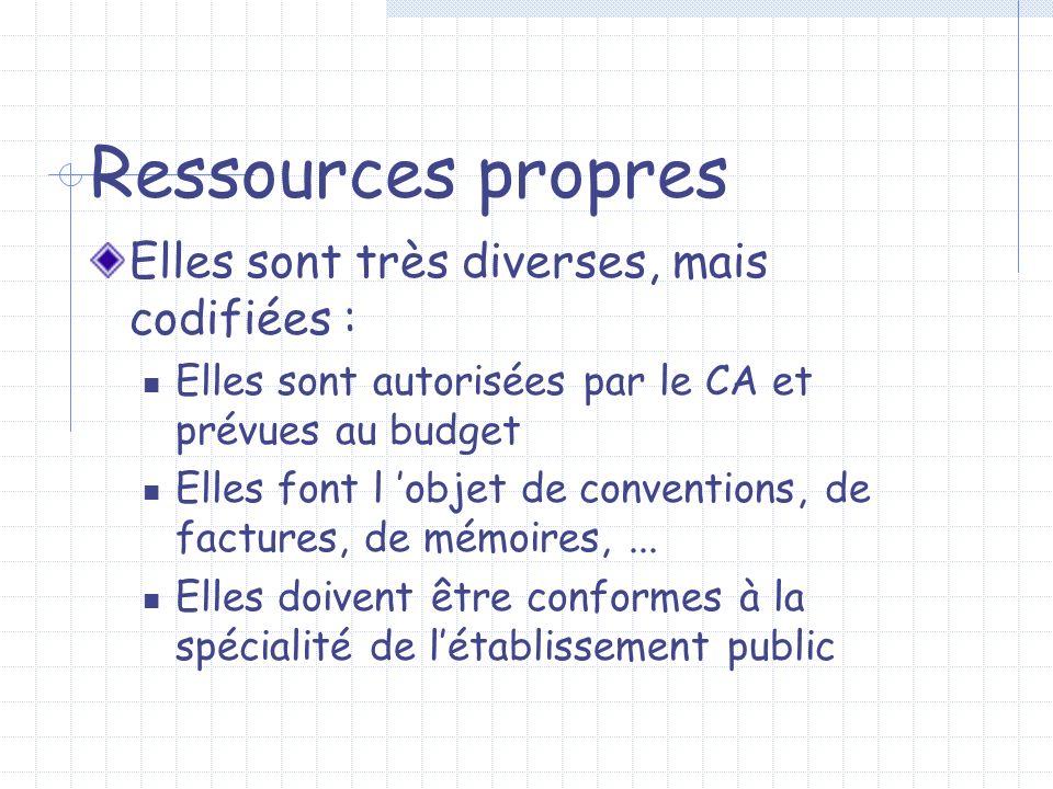 Ressources propres Elles sont très diverses, mais codifiées :