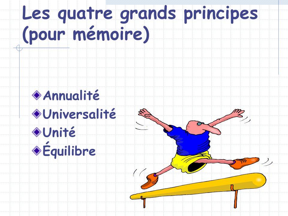 Les quatre grands principes (pour mémoire)