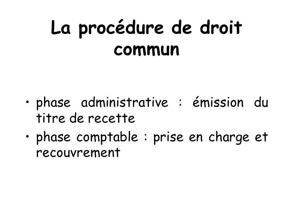 La procédure de droit commun