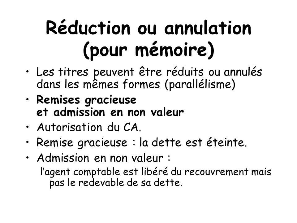 Réduction ou annulation (pour mémoire)