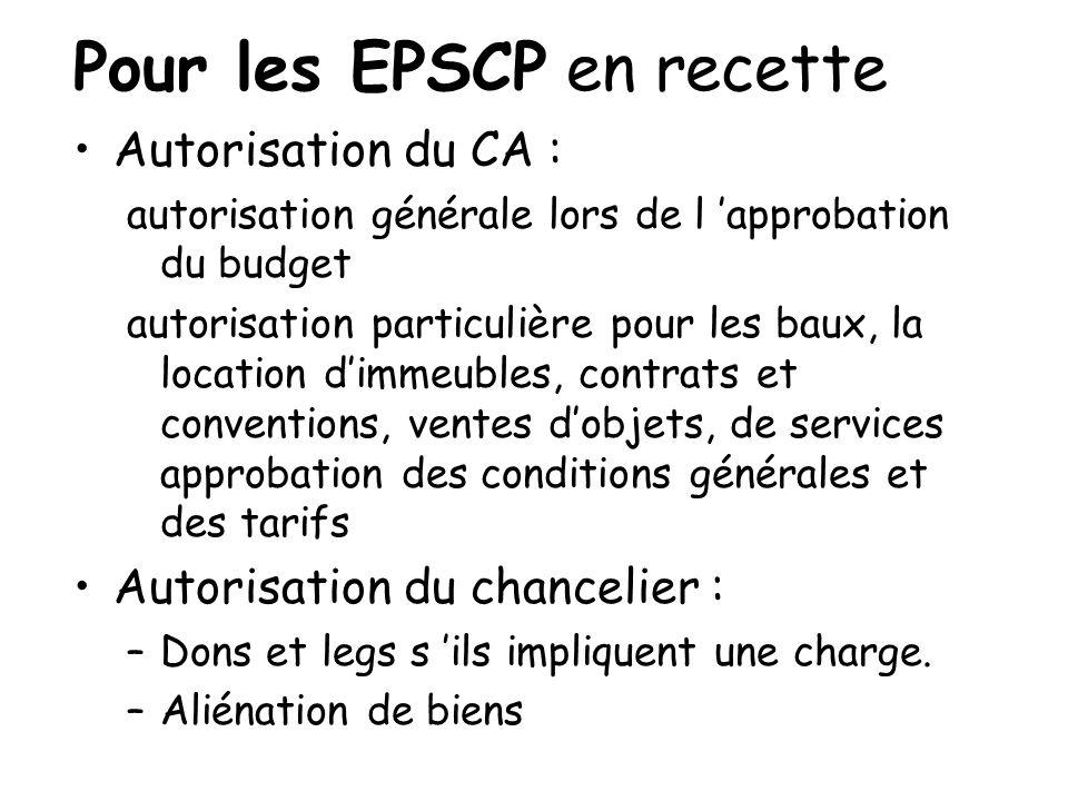 Pour les EPSCP en recette