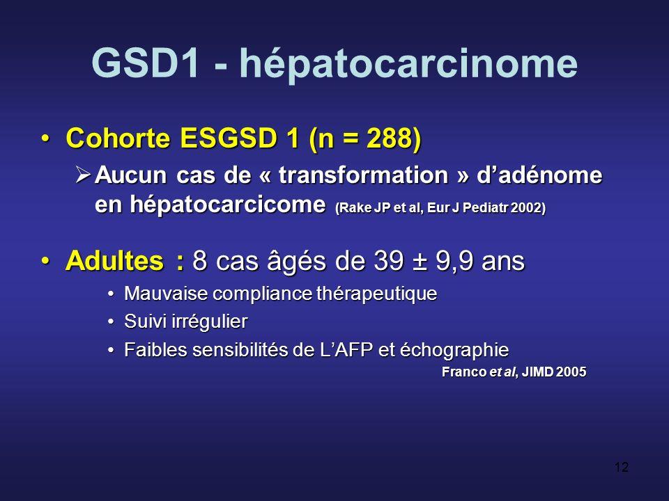 GSD1 - hépatocarcinome Cohorte ESGSD 1 (n = 288)