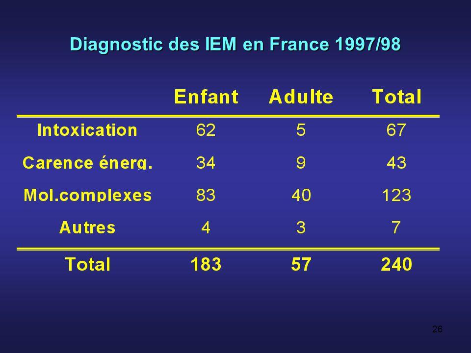Diagnostic des IEM en France 1997/98