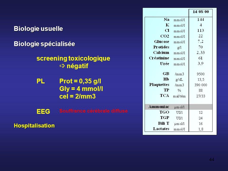 screening toxicologique  négatif PL Prot = 0,35 g/l Gly = 4 mmol/l