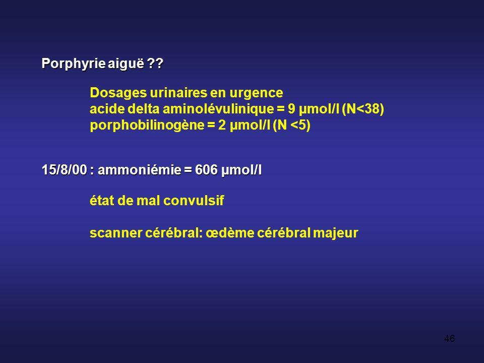 Dosages urinaires en urgence