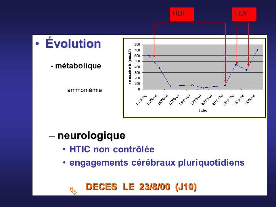 Évolution neurologique HTIC non contrôlée