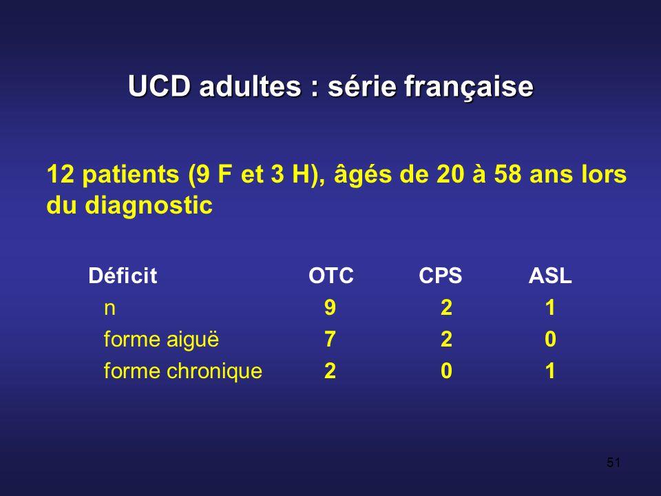 UCD adultes : série française