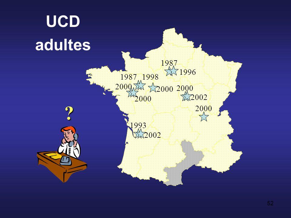 UCD adultes 1987 1996 1987 1998 2000 2000 2000 2000 2002 2000 1993 2002