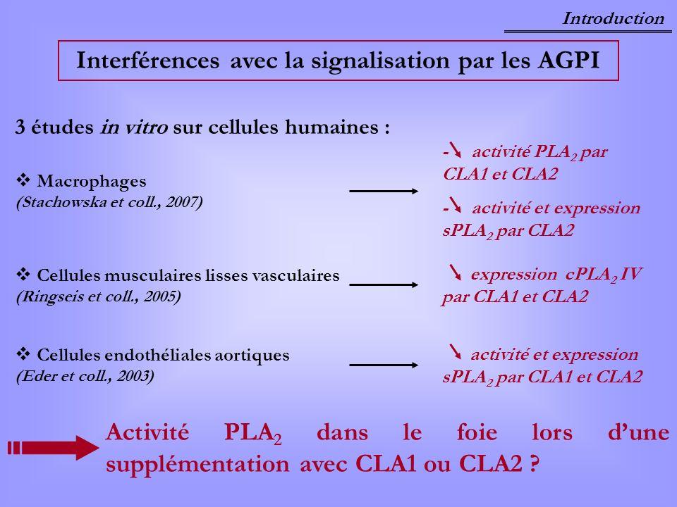 Interférences avec la signalisation par les AGPI