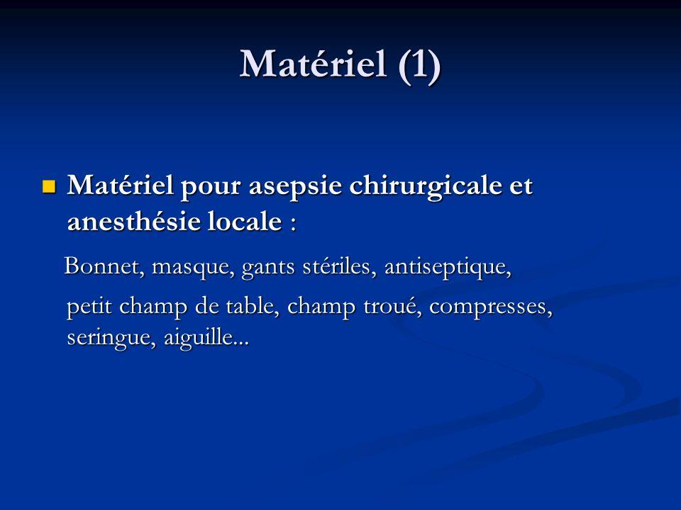 Matériel (1) Matériel pour asepsie chirurgicale et anesthésie locale :