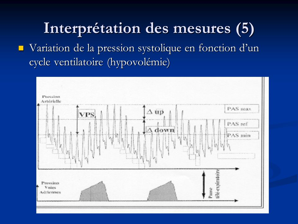 Interprétation des mesures (5)