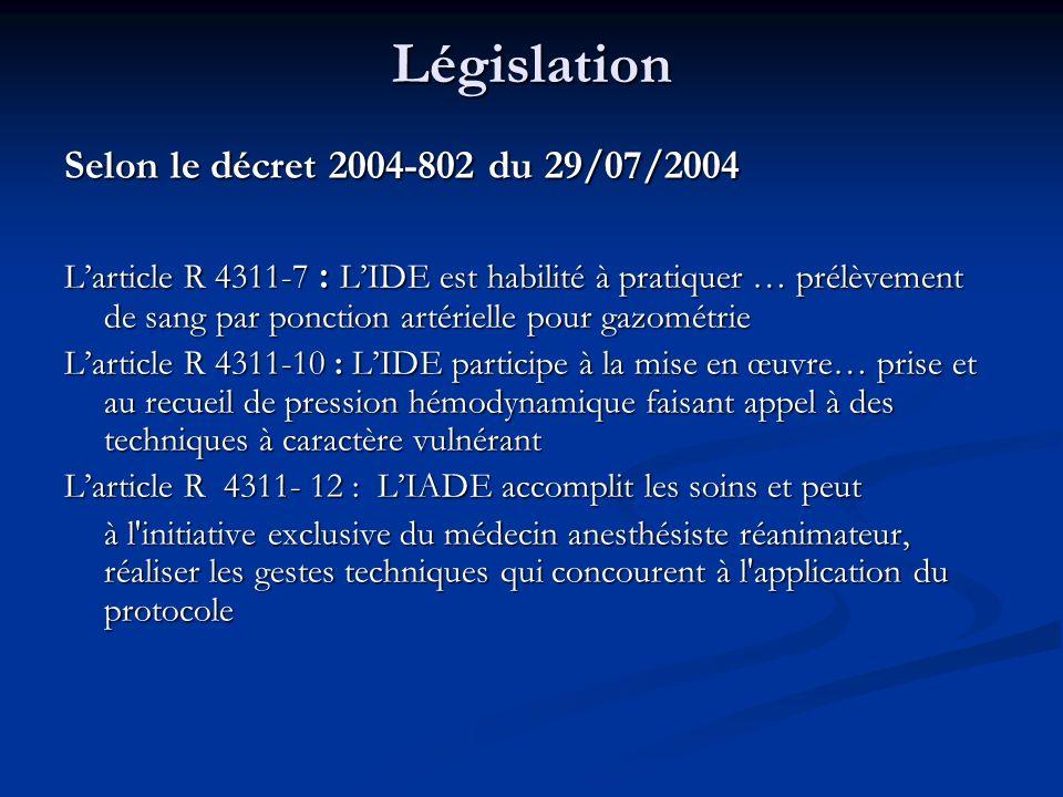 Législation Selon le décret 2004-802 du 29/07/2004