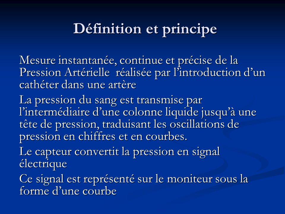 Définition et principe