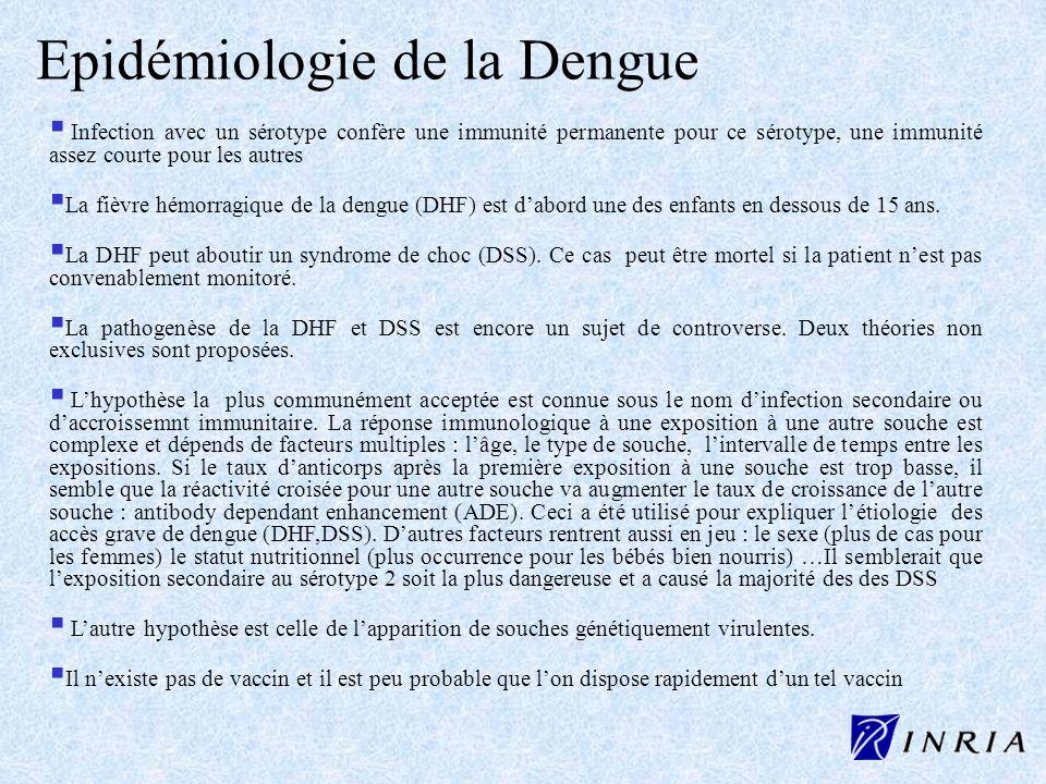 Epidémiologie de la Dengue