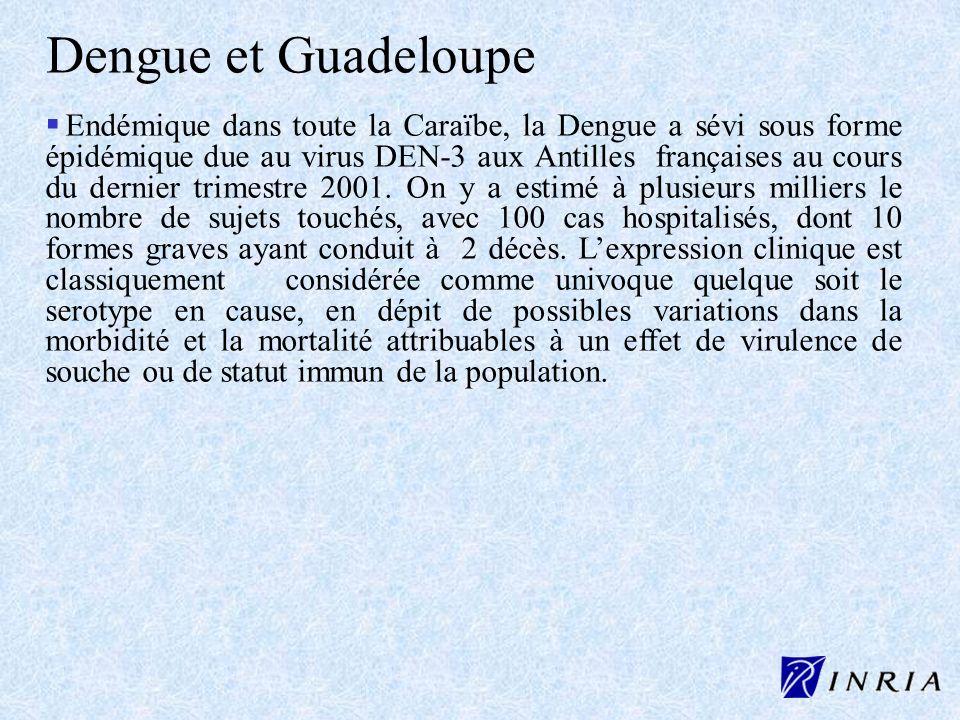 Dengue et Guadeloupe