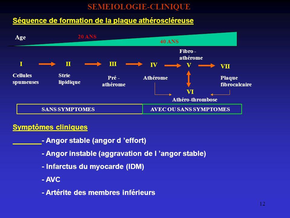 SEMEIOLOGIE-CLINIQUE