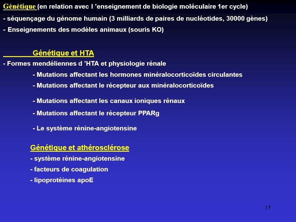 - Mutations affectant les canaux ioniques rénaux