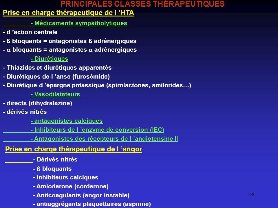 PRINCIPALES CLASSES THÉRAPEUTIQUES