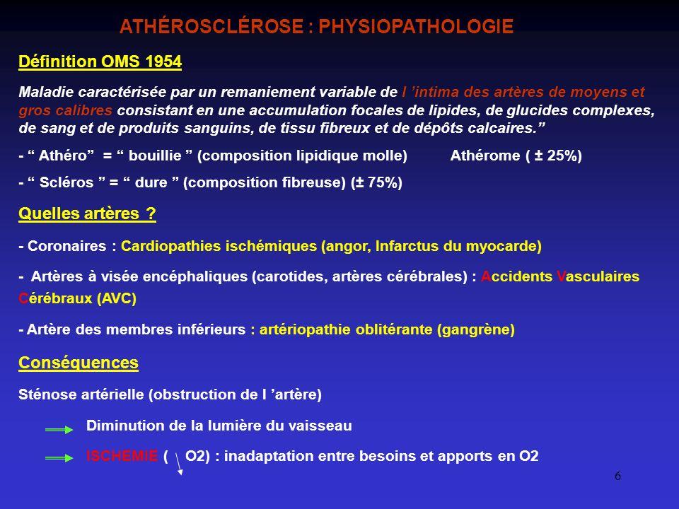 ATHÉROSCLÉROSE : PHYSIOPATHOLOGIE