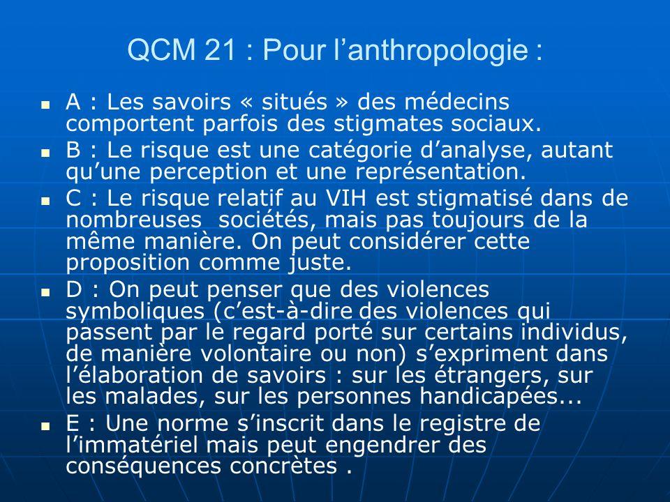 QCM 21 : Pour l'anthropologie :
