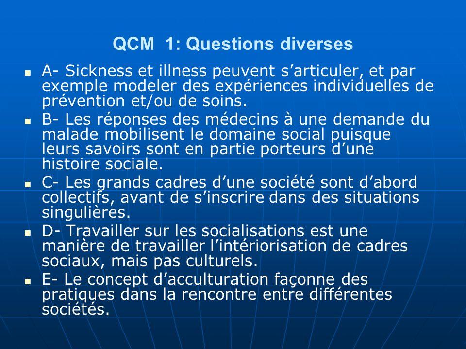 QCM 1: Questions diverses