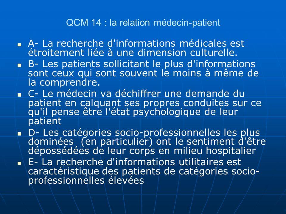 QCM 14 : la relation médecin-patient