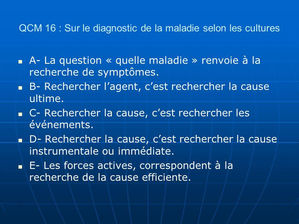 QCM 16 : Sur le diagnostic de la maladie selon les cultures