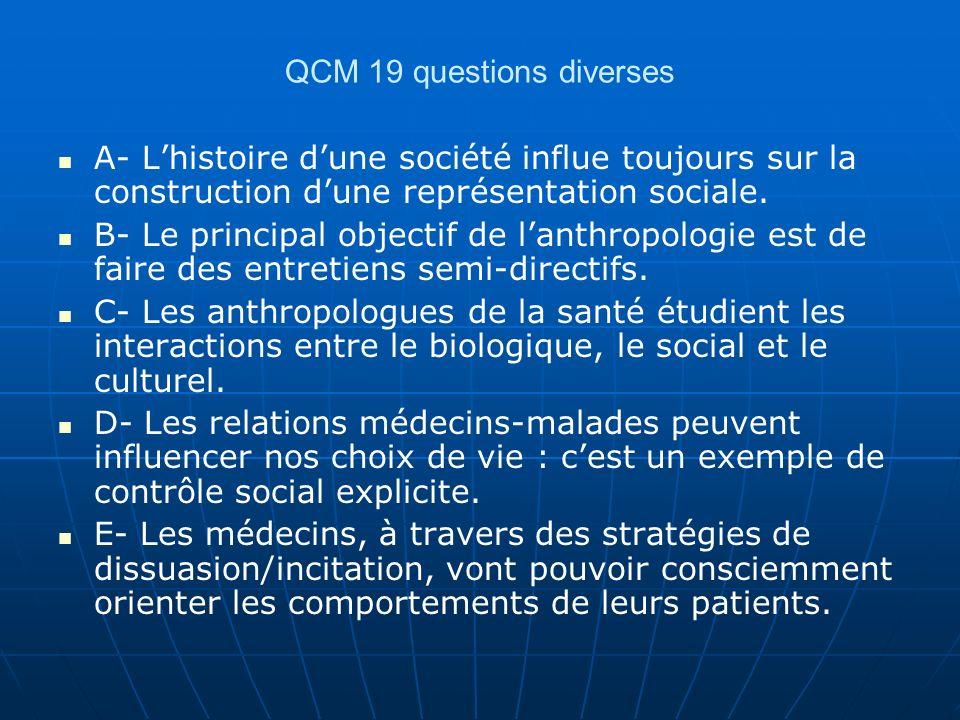 QCM 19 questions diverses