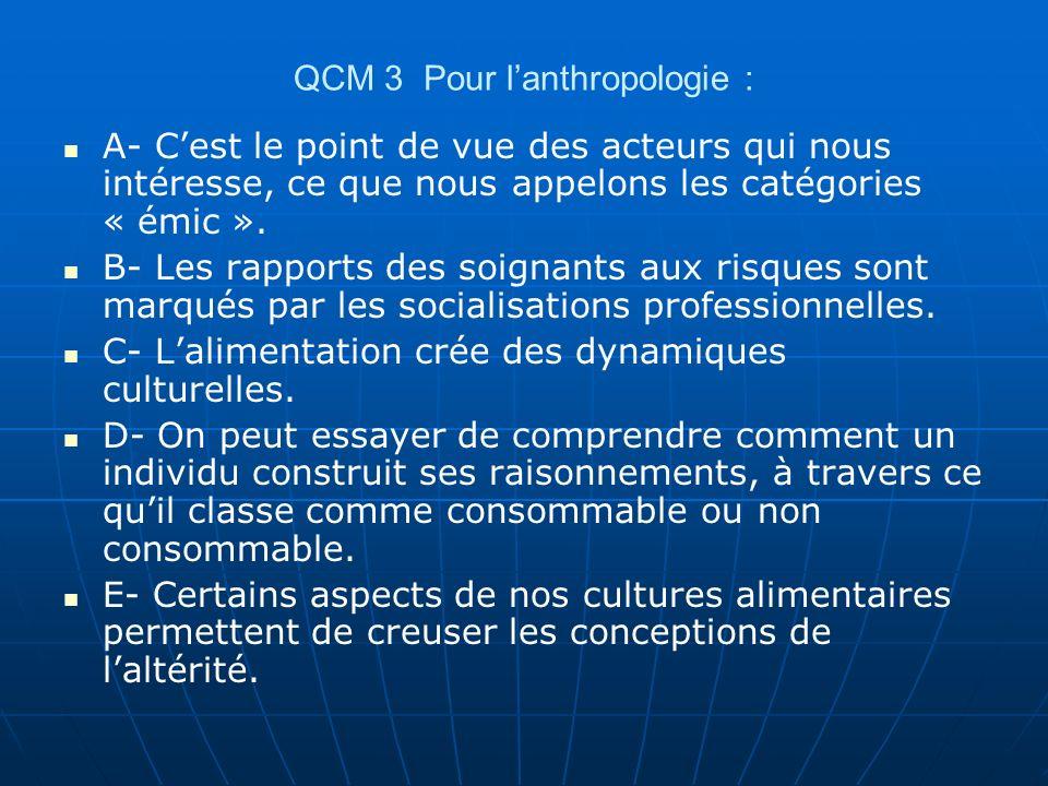 QCM 3 Pour l'anthropologie :
