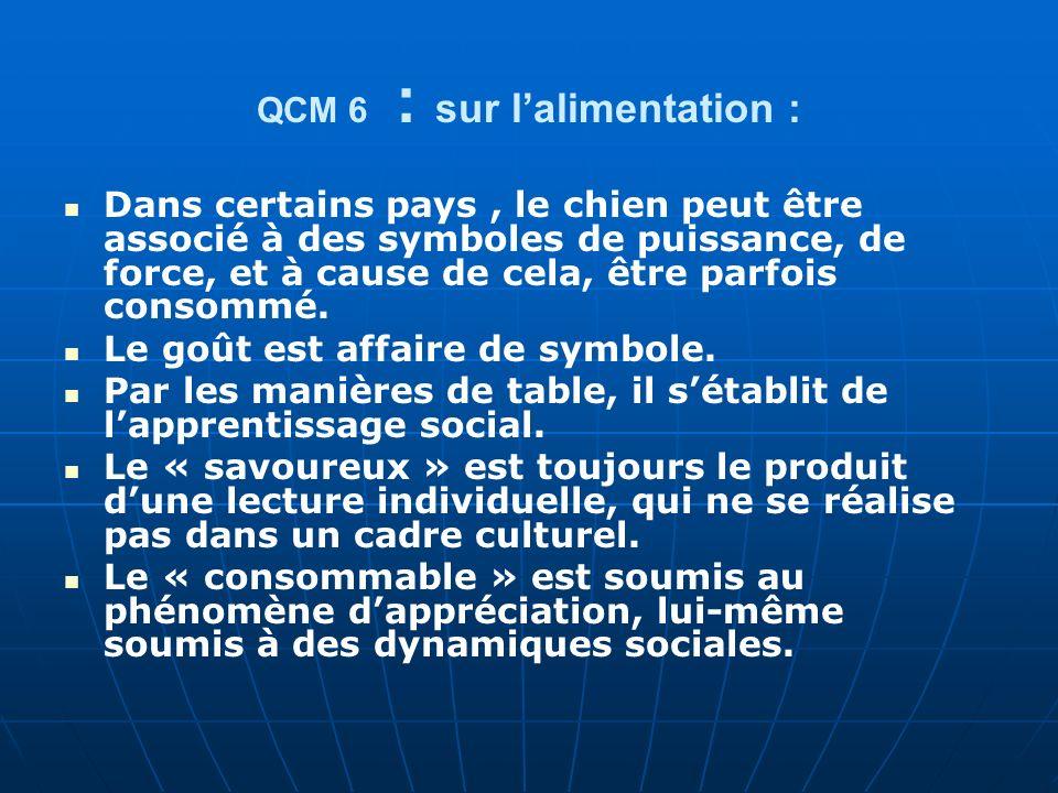 QCM 6 : sur l'alimentation :