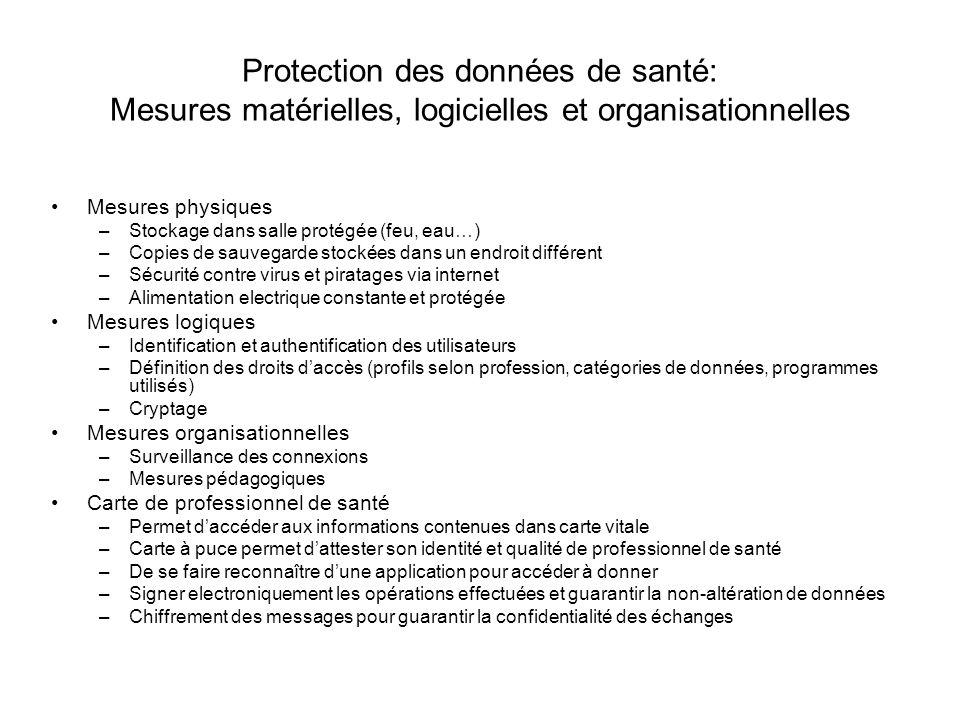 Protection des données de santé: Mesures matérielles, logicielles et organisationnelles