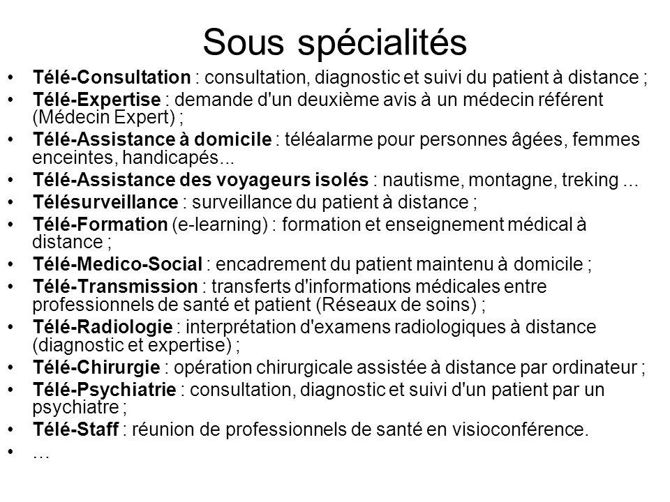 Sous spécialités Télé-Consultation : consultation, diagnostic et suivi du patient à distance ;