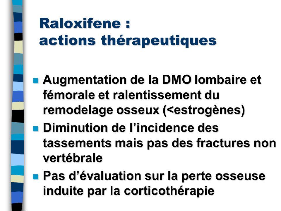 Raloxifene : actions thérapeutiques