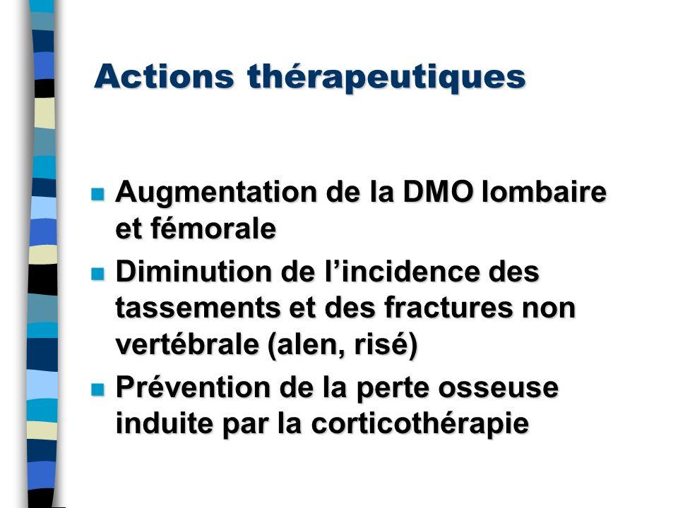 Actions thérapeutiques