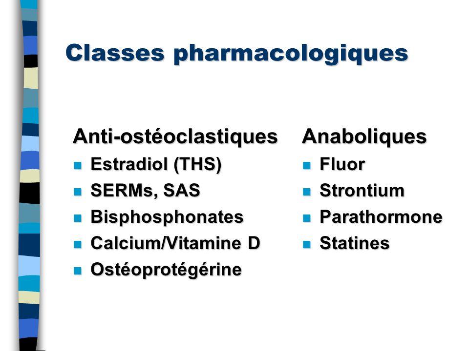 Classes pharmacologiques