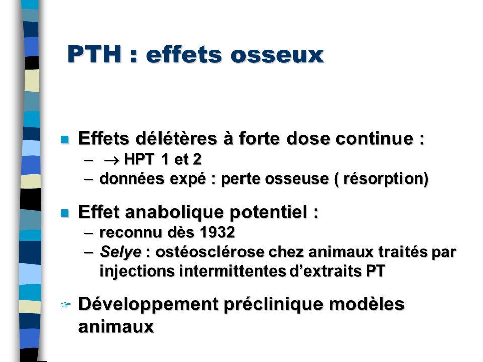 PTH : effets osseux Effets délétères à forte dose continue :