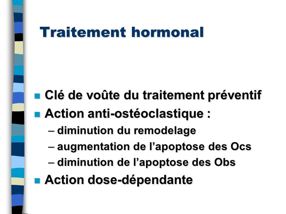 Traitement hormonal Clé de voûte du traitement préventif