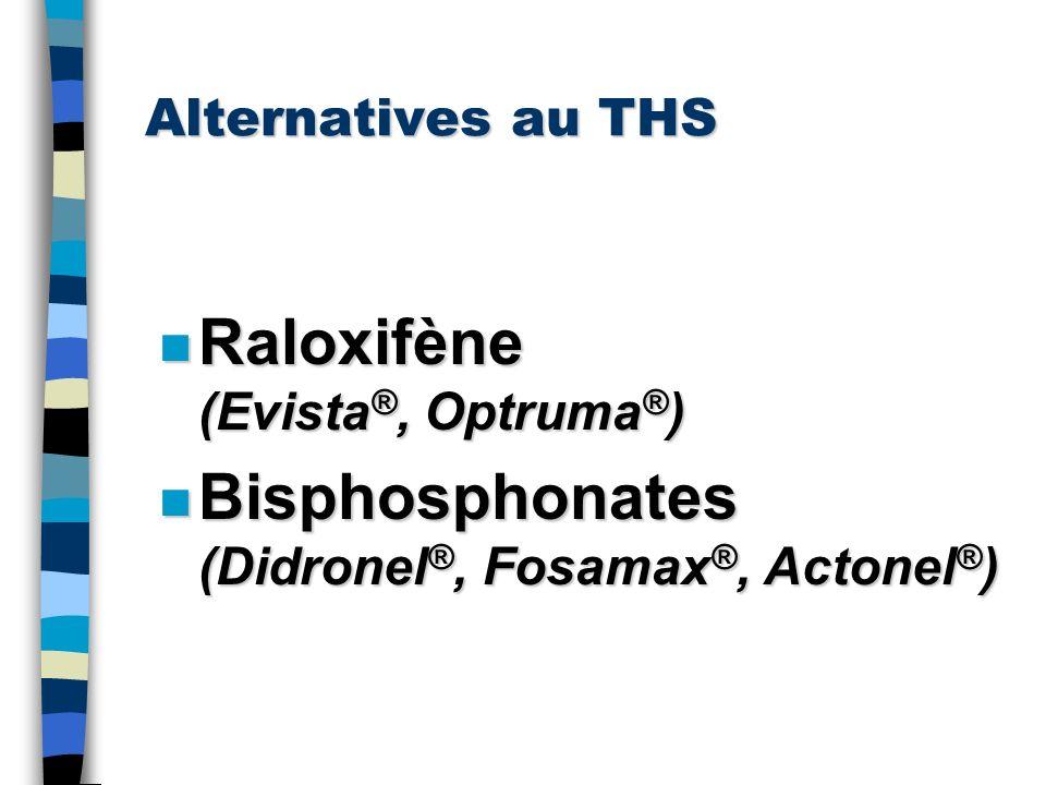 Raloxifène (Evista®, Optruma®)