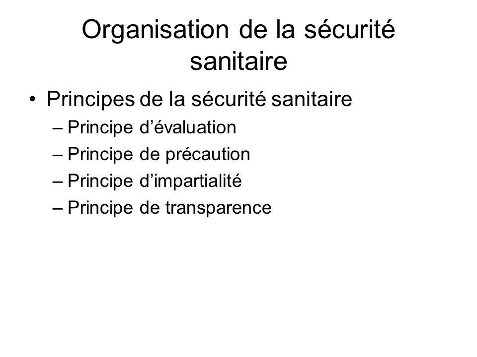 Organisation de la sécurité sanitaire