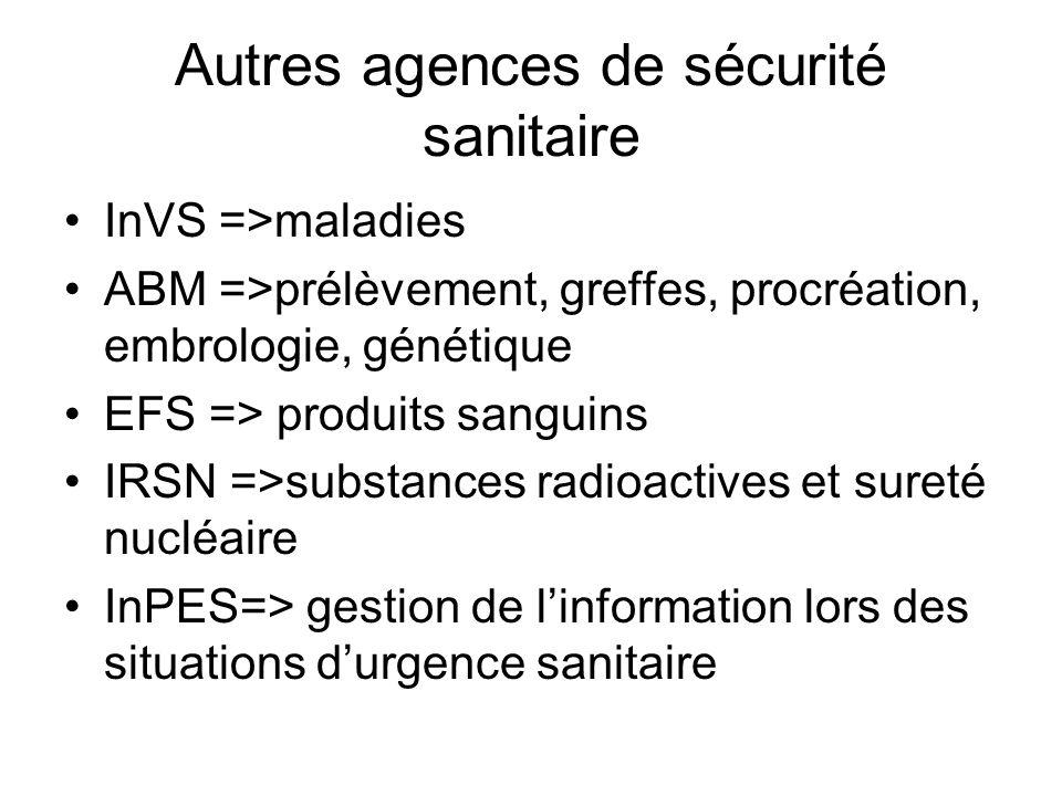Autres agences de sécurité sanitaire