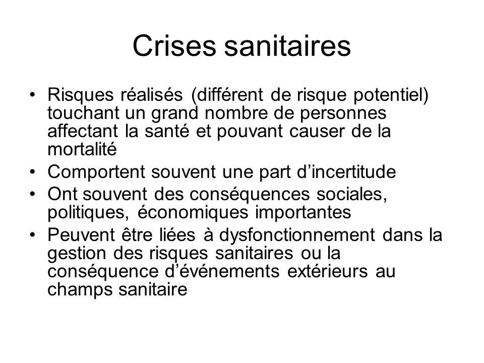 Crises sanitaires