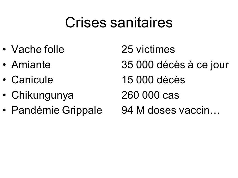 Crises sanitaires Vache folle 25 victimes
