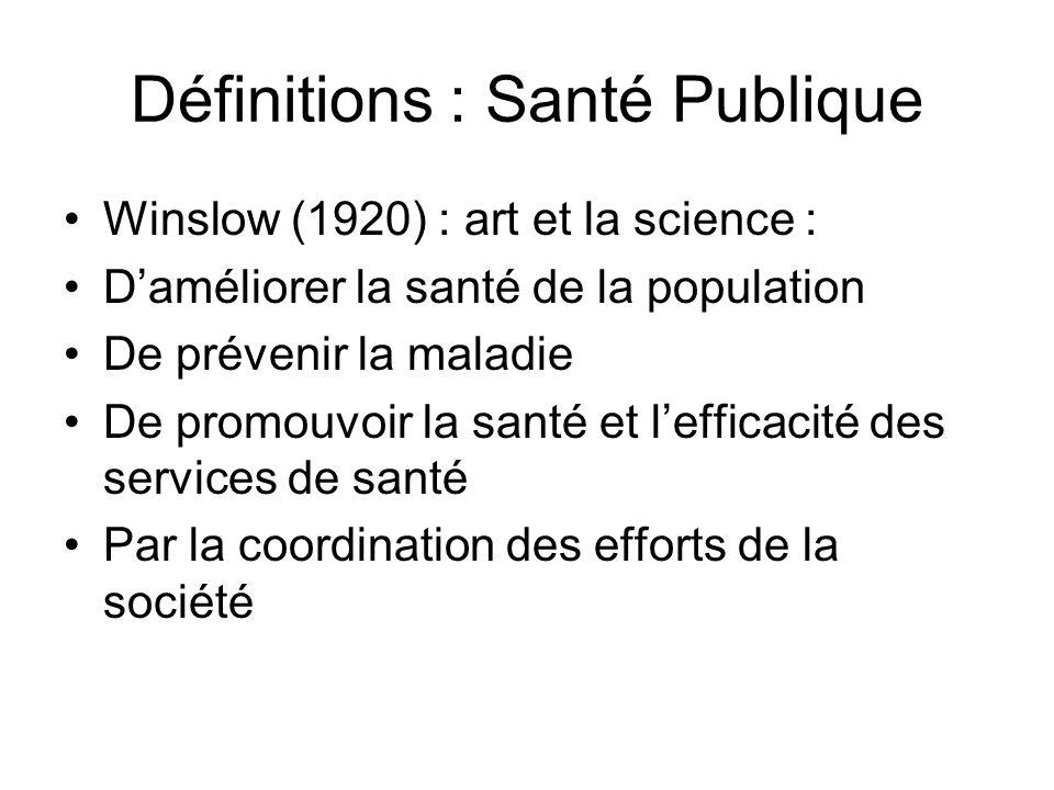 Définitions : Santé Publique