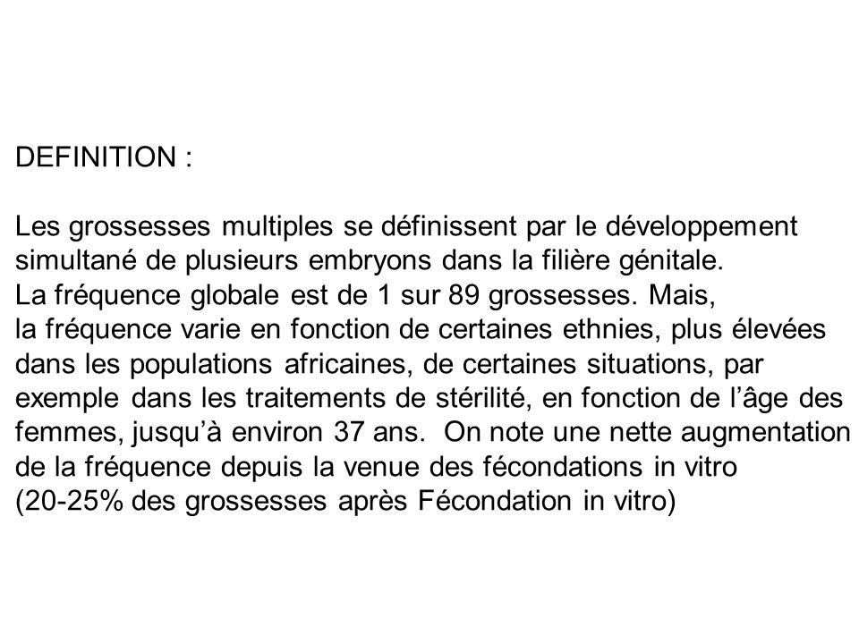 DEFINITION : Les grossesses multiples se définissent par le développement. simultané de plusieurs embryons dans la filière génitale.